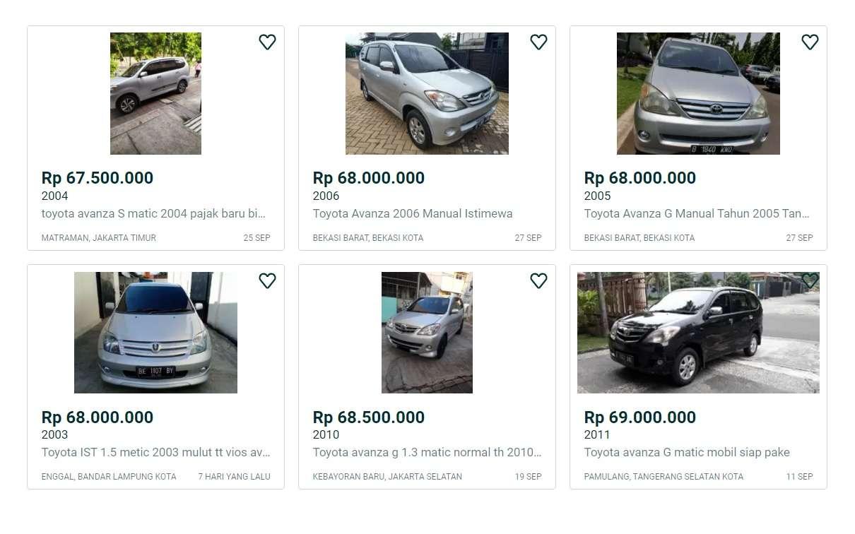 Berapa Harga Toyota Avanza Bekas Tahun Lama